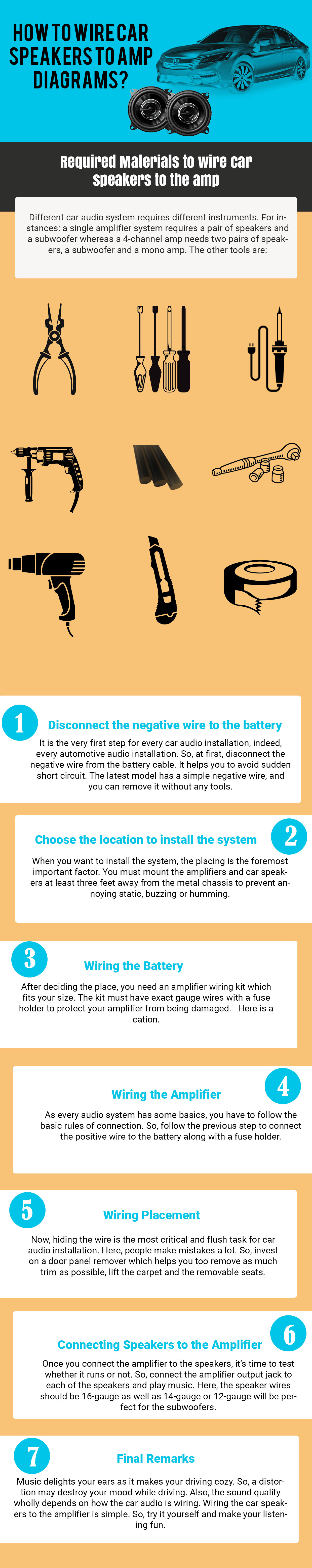 How To Wire Car Speakers Amp Diagrams Myaudiolabs Here Is The Wiring Diagram Each Labeled Where Goes Disconnect Negative Battery